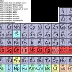 にがりにはマグネシウムがたっぷり!どんな成分かまとめてみます。